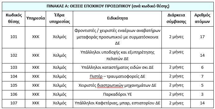 pinakas prosopikou